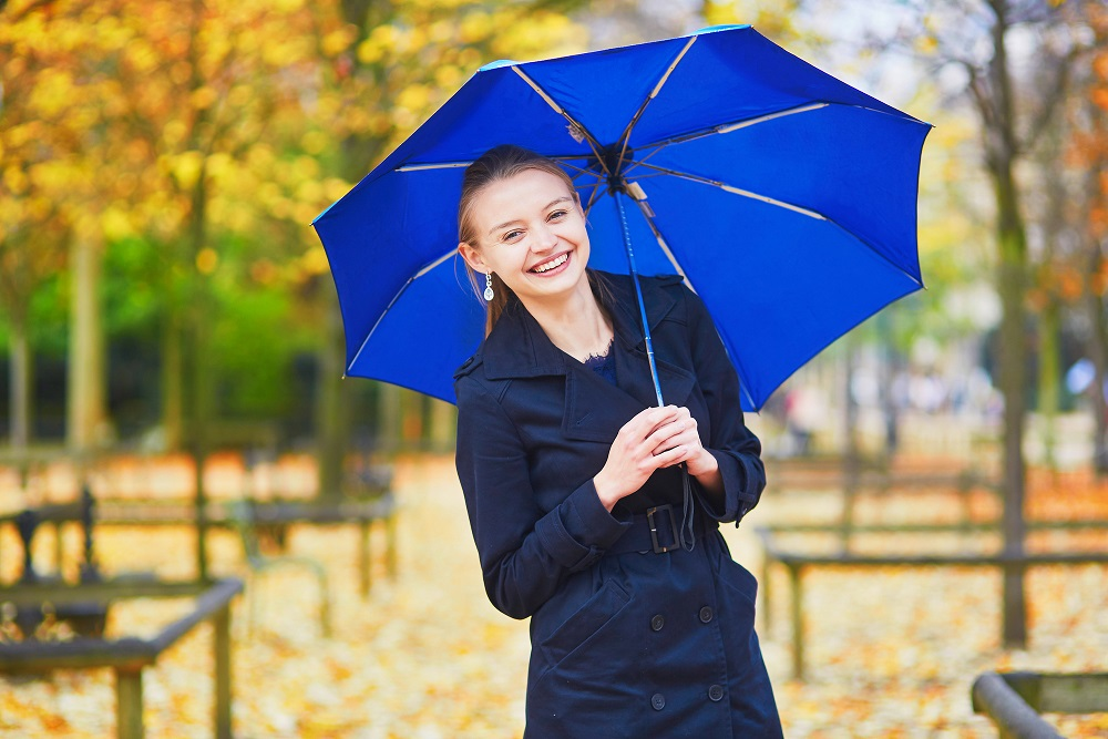 managing risk with an umbrella