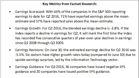 Earnings Scorecard Capstone Reporter July 16